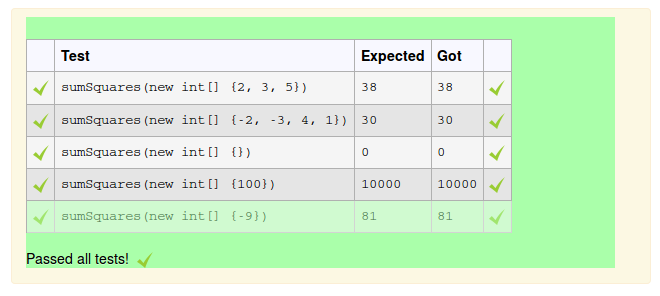 Image of result table with modified template